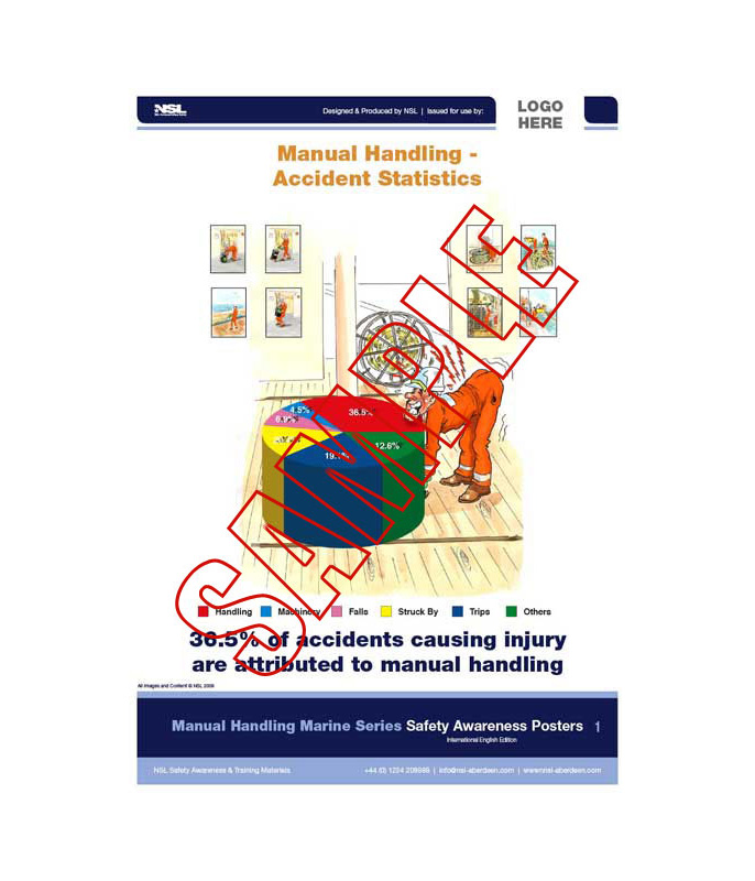 Manual Handling (Marine Vessels) : 8 posters in set